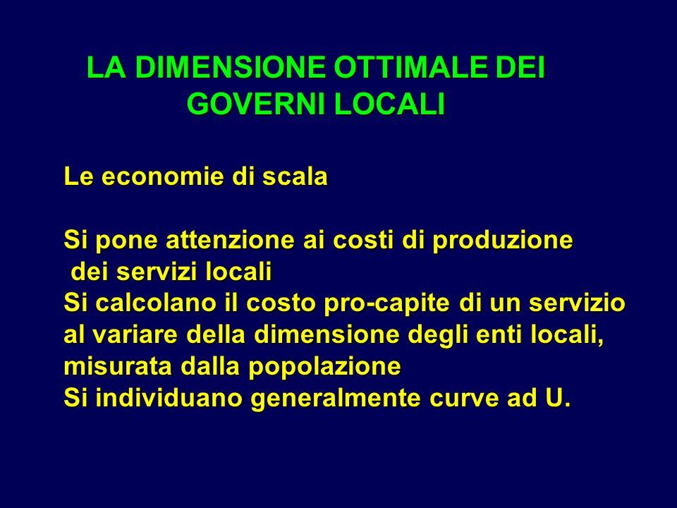LA DIMENSIONE OTTIMALE DEI GOVERNI LOCALI Le economie di scala Si pone attenzione ai costi di produzione dei servizi locali dei servizi locali Si calc