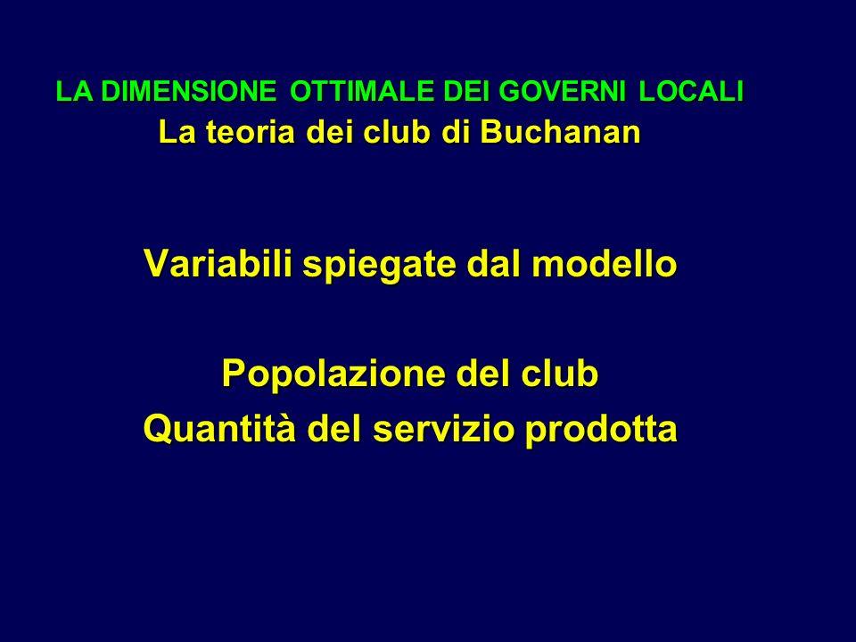 LA DIMENSIONE OTTIMALE DEI GOVERNI LOCALI La teoria dei club di Buchanan Variabili spiegate dal modello Popolazione del club Quantità del servizio pro