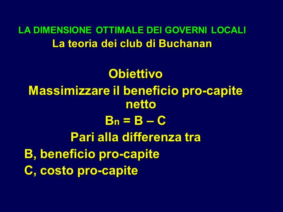 LA DIMENSIONE OTTIMALE DEI GOVERNI LOCALI La teoria dei club di Buchanan Obiettivo Massimizzare il beneficio pro-capite netto B n = B – C Pari alla differenza tra B, beneficio pro-capite C, costo pro-capite