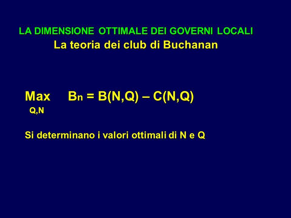 LA DIMENSIONE OTTIMALE DEI GOVERNI LOCALI La teoria dei club di Buchanan Max B n = B(N,Q) – C(N,Q) Q,N Q,N Si determinano i valori ottimali di N e Q