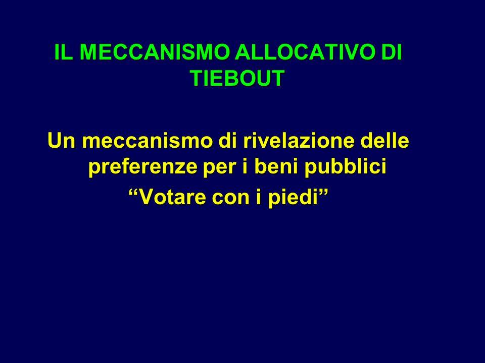 IL MECCANISMO ALLOCATIVO DI TIEBOUT Un meccanismo di rivelazione delle preferenze per i beni pubblici Votare con i piedi