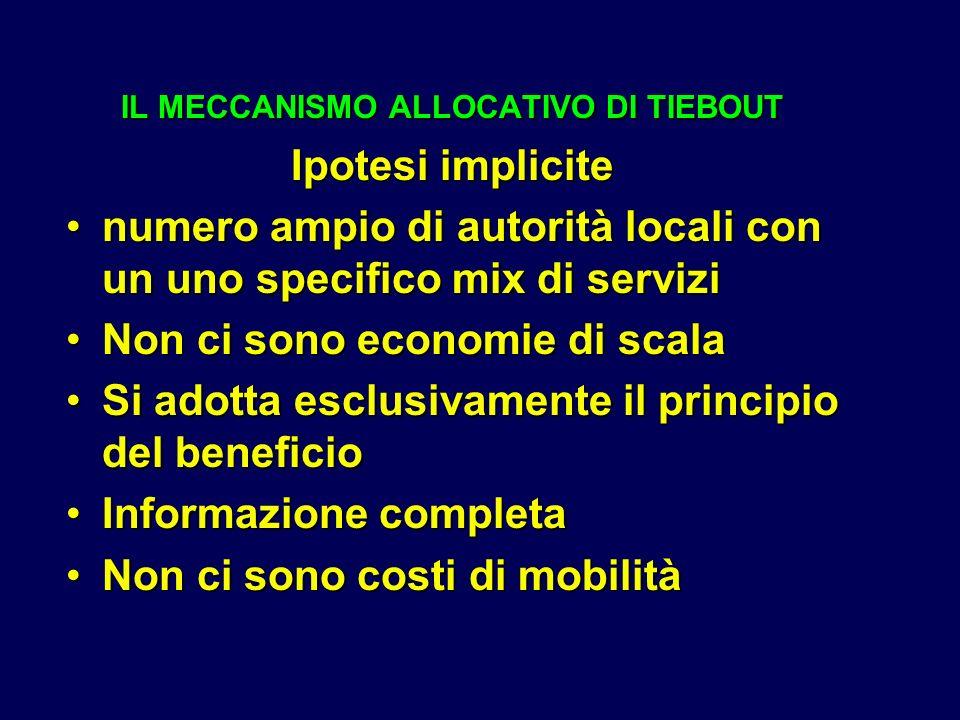 IL MECCANISMO ALLOCATIVO DI TIEBOUT Ipotesi implicite numero ampio di autorità locali con un uno specifico mix di servizinumero ampio di autorità loca
