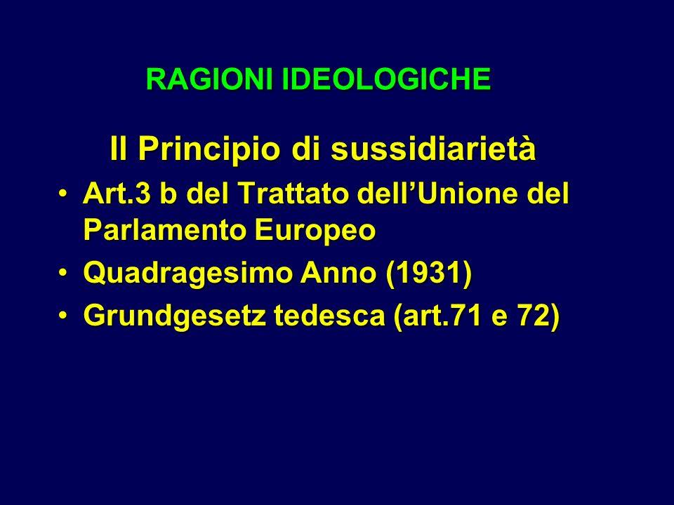 RAGIONI IDEOLOGICHE RAGIONI IDEOLOGICHE Il Principio di sussidiarietà Art.3 b del Trattato dellUnione del Parlamento EuropeoArt.3 b del Trattato dellUnione del Parlamento Europeo Quadragesimo Anno (1931)Quadragesimo Anno (1931) Grundgesetz tedesca (art.71 e 72)Grundgesetz tedesca (art.71 e 72)