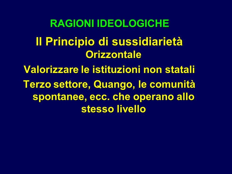RAGIONI IDEOLOGICHE RAGIONI IDEOLOGICHE Il Principio di sussidiarietà Orizzontale Valorizzare le istituzioni non statali Terzo settore, Quango, le comunità spontanee, ecc.