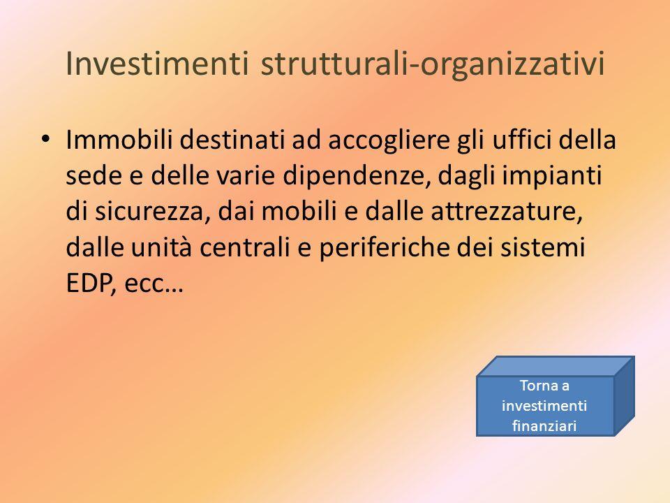Investimenti strutturali-organizzativi Immobili destinati ad accogliere gli uffici della sede e delle varie dipendenze, dagli impianti di sicurezza, d