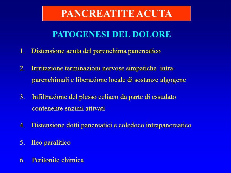 PATOGENESI DEL DOLORE 1.Distensione acuta del parenchima pancreatico 2.Irrritazione terminazioni nervose simpatiche intra- parenchimali e liberazione