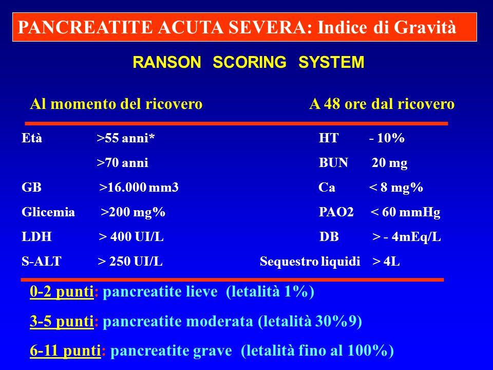 Al momento del ricovero A 48 ore dal ricovero Età >55 anni* HT - 10% >70 anni BUN 20 mg GB >16.000 mm3 Ca < 8 mg% Glicemia >200 mg% PAO2 < 60 mmHg LDH