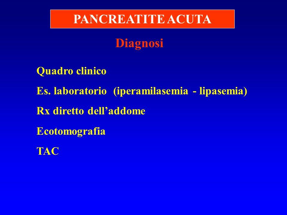 Diagnosi Quadro clinico Es. laboratorio (iperamilasemia - lipasemia) Rx diretto delladdome Ecotomografia TAC PANCREATITE ACUTA