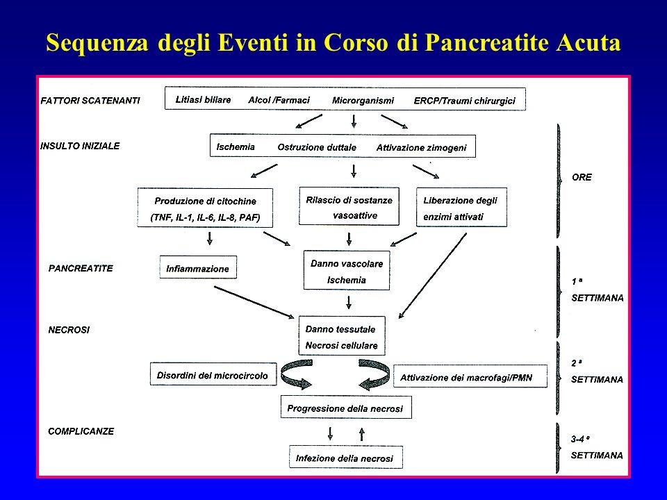 Sequenza degli Eventi in Corso di Pancreatite Acuta