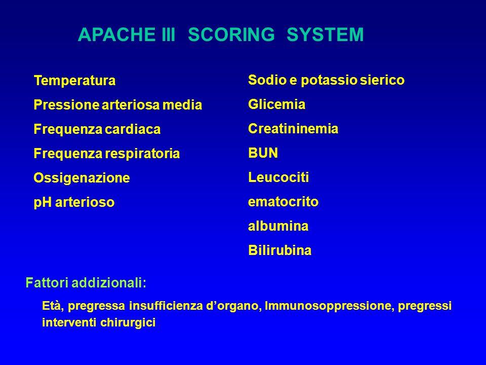 APACHE III SCORING SYSTEM Temperatura Pressione arteriosa media Frequenza cardiaca Frequenza respiratoria Ossigenazione pH arterioso Sodio e potassio