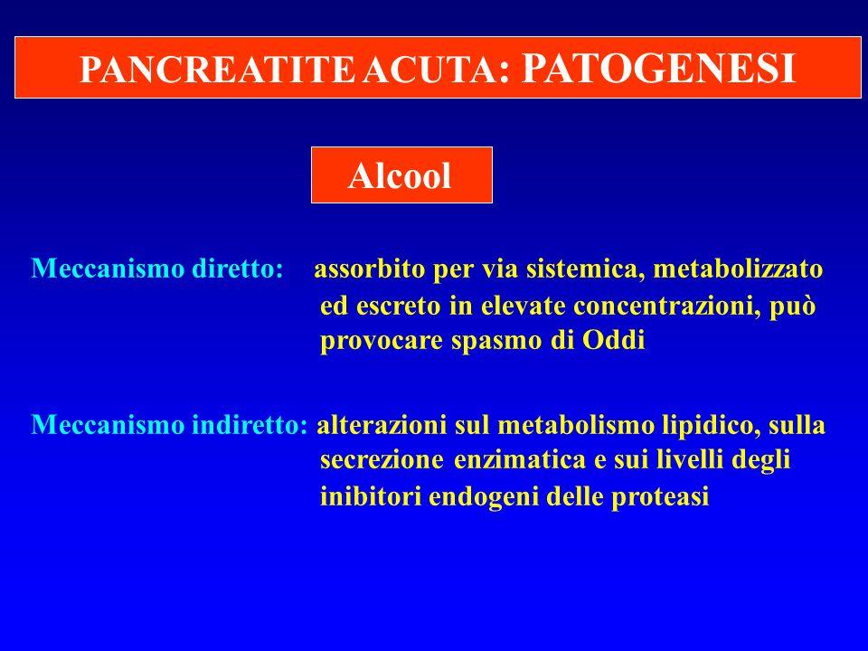 Alcool Meccanismo diretto: assorbito per via sistemica, metabolizzato ed escreto in elevate concentrazioni, può provocare spasmo di Oddi Meccanismo in