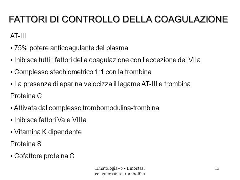 FATTORI DI CONTROLLO DELLA COAGULAZIONE AT-III 75% potere anticoagulante del plasma Inibisce tutti i fattori della coagulazione con leccezione del VII