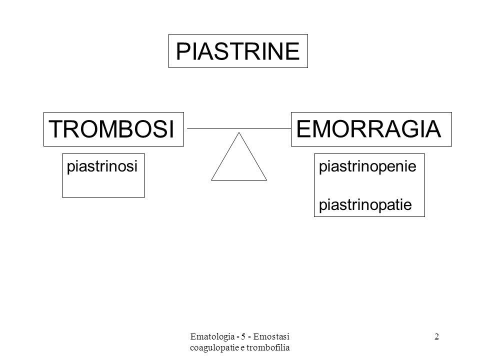 FATTORI DI CONTROLLO DELLA COAGULAZIONE AT-III 75% potere anticoagulante del plasma Inibisce tutti i fattori della coagulazione con leccezione del VIIa Complesso stechiometrico 1:1 con la trombina La presenza di eparina velocizza il legame AT-III e trombina Proteina C Attivata dal complesso trombomodulina-trombina Inibisce fattori Va e VIIIa Vitamina K dipendente Proteina S Cofattore proteina C 13Ematologia - 5 - Emostasi coagulopatie e trombofilia
