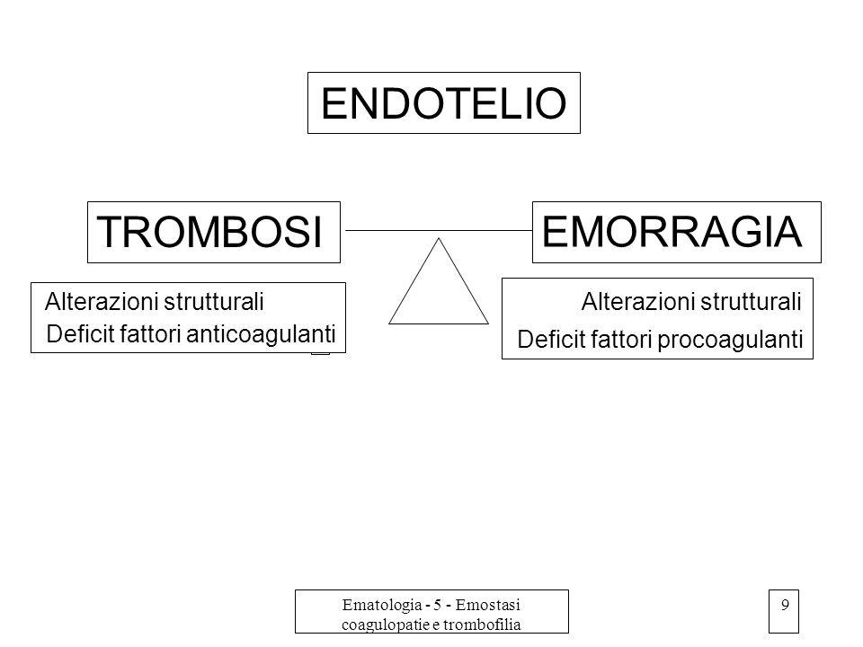 ENDOTELIO TROMBOSI EMORRAGIA Alterazioni strutturali Deficit fattori anticoagulanti Alterazioni strutturali Deficit fattori procoagulanti 9Ematologia - 5 - Emostasi coagulopatie e trombofilia