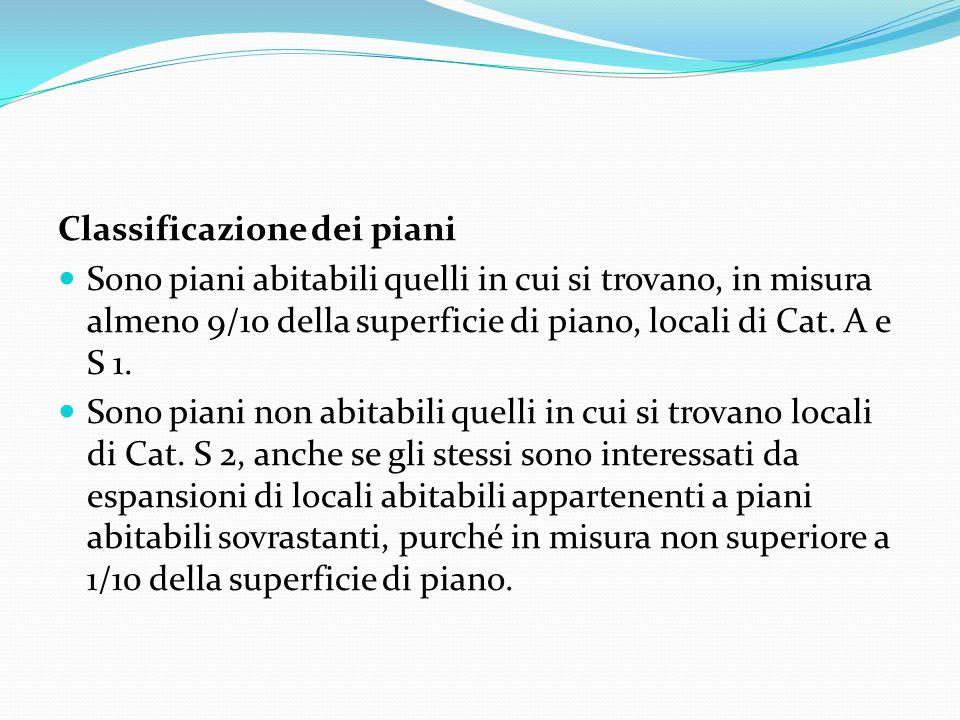 Classificazione dei piani Sono piani abitabili quelli in cui si trovano, in misura almeno 9/10 della superficie di piano, locali di Cat.