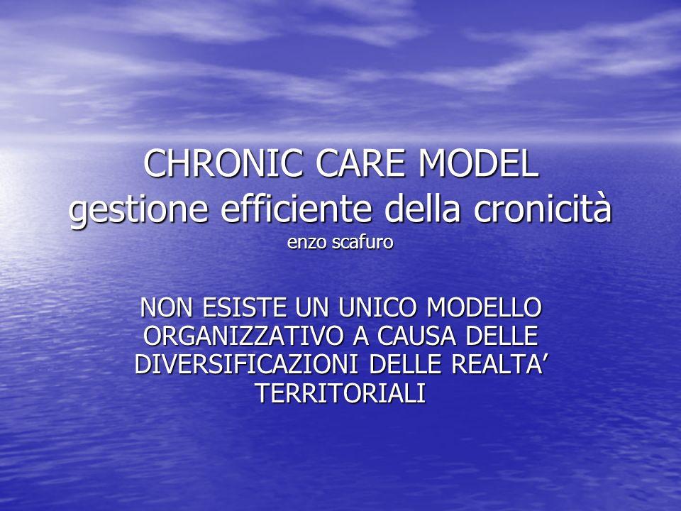 CHRONIC CARE MODEL gestione efficiente della cronicità enzo scafuro NON ESISTE UN UNICO MODELLO ORGANIZZATIVO A CAUSA DELLE DIVERSIFICAZIONI DELLE REA