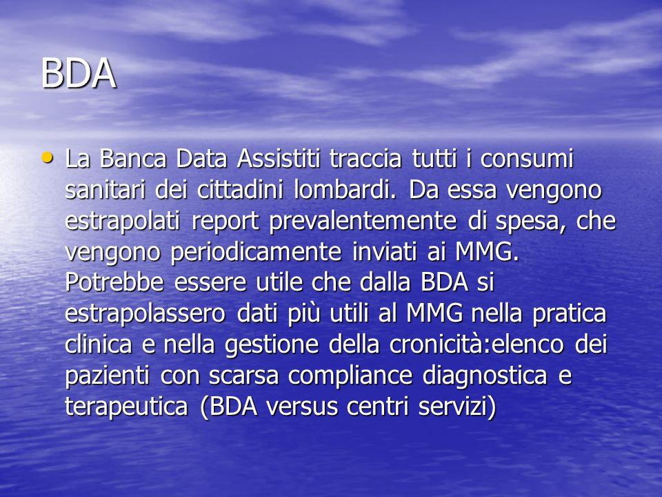 BDA La Banca Data Assistiti traccia tutti i consumi sanitari dei cittadini lombardi. Da essa vengono estrapolati report prevalentemente di spesa, che