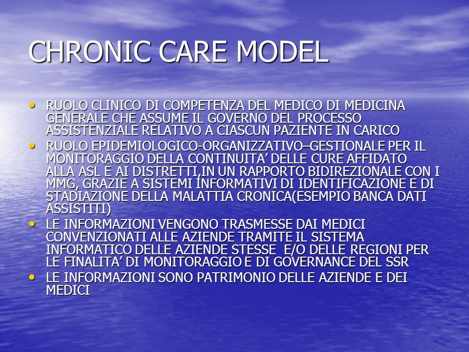 CHRONIC CARE MODEL RUOLO CLINICO DI COMPETENZA DEL MEDICO DI MEDICINA GENERALE CHE ASSUME IL GOVERNO DEL PROCESSO ASSISTENZIALE RELATIVO A CIASCUN PAZ