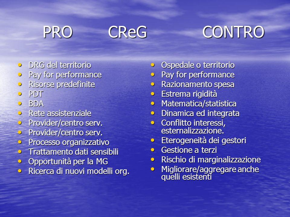 PRO CReG CONTRO PRO CReG CONTRO DRG del territorio DRG del territorio Pay for performance Pay for performance Risorse predefinite Risorse predefinite