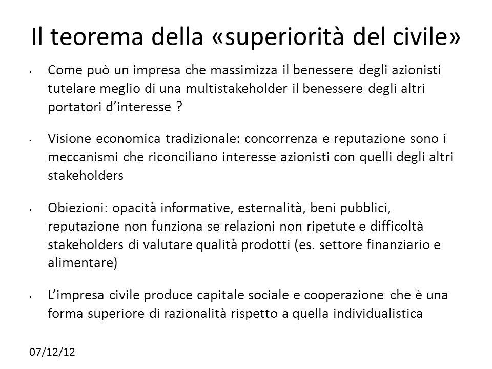 07/12/12 Il teorema della «superiorità del civile» Come può un impresa che massimizza il benessere degli azionisti tutelare meglio di una multistakeho