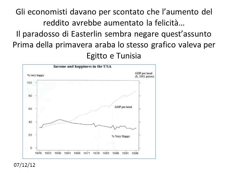 07/12/12 Gli economisti davano per scontato che laumento del reddito avrebbe aumentato la felicità… Il paradosso di Easterlin sembra negare questassun