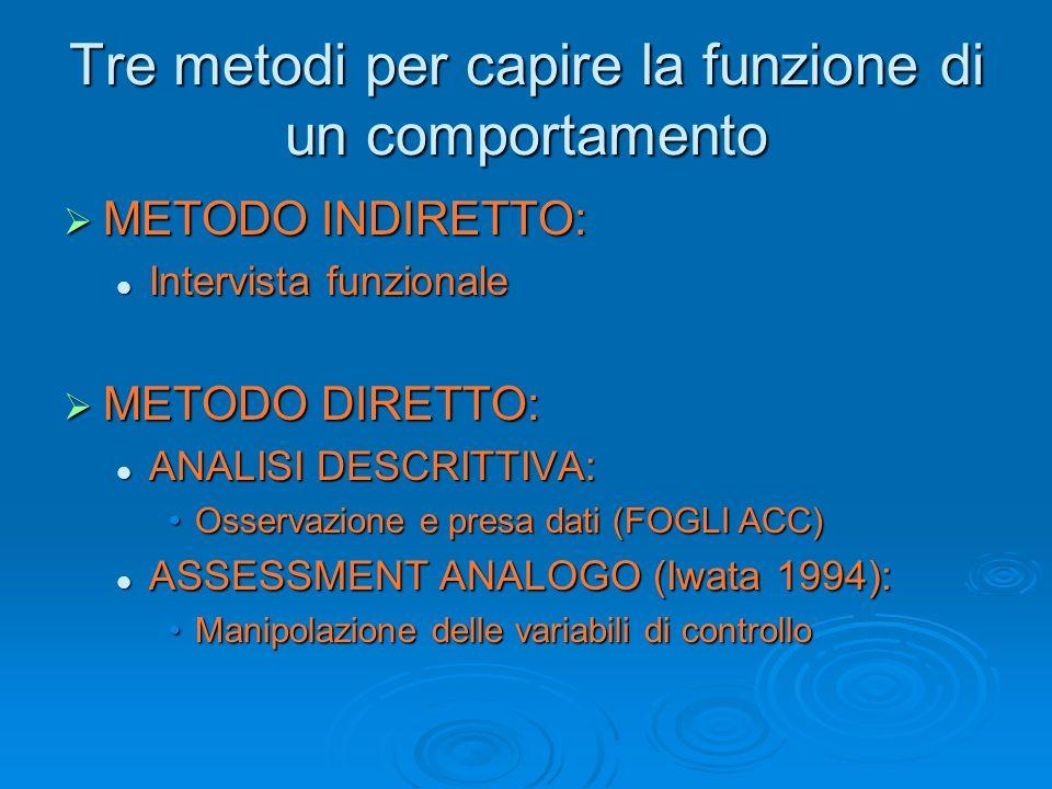 Tre metodi per capire la funzione di un comportamento METODO INDIRETTO: METODO INDIRETTO: Intervista funzionale Intervista funzionale METODO DIRETTO: