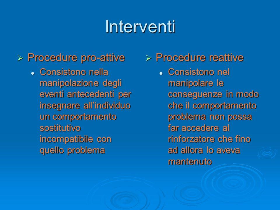 Interventi Procedure pro-attive Procedure pro-attive Consistono nella manipolazione degli eventi antecedenti per insegnare allindividuo un comportamen