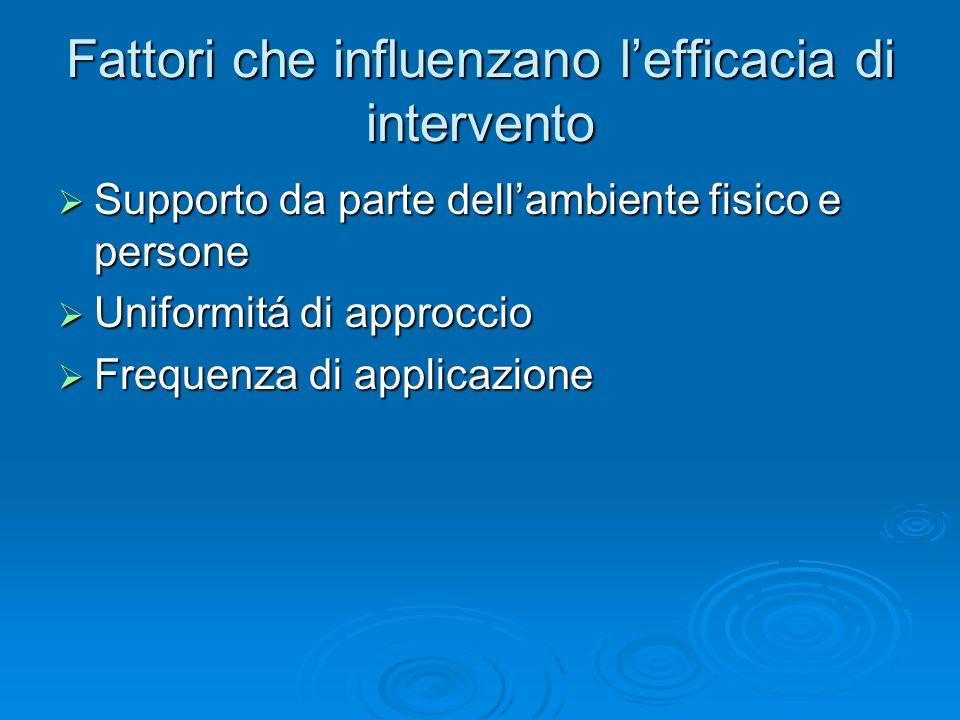 Fattori che influenzano lefficacia di intervento Supporto da parte dellambiente fisico e persone Supporto da parte dellambiente fisico e persone Unifo