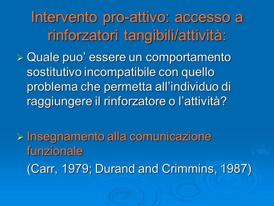 Intervento pro-attivo: accesso a rinforzatori tangibili/attività: Quale puo essere un comportamento sostitutivo incompatibile con quello problema che