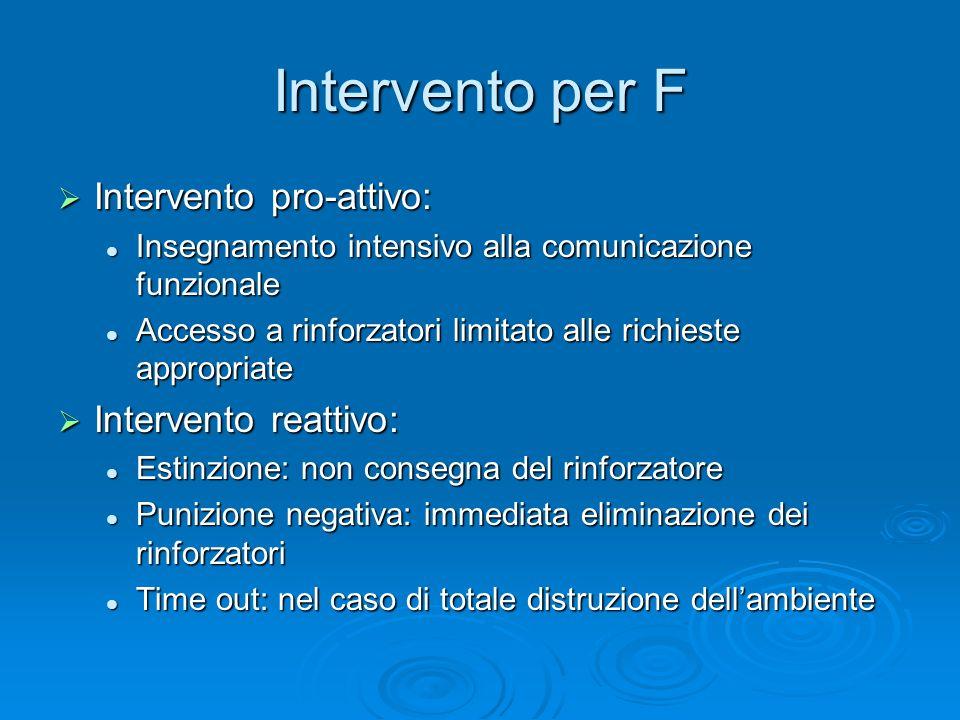 Intervento per F Intervento pro-attivo: Intervento pro-attivo: Insegnamento intensivo alla comunicazione funzionale Insegnamento intensivo alla comuni