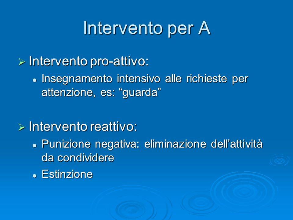 Intervento per A Intervento pro-attivo: Intervento pro-attivo: Insegnamento intensivo alle richieste per attenzione, es: guarda Insegnamento intensivo