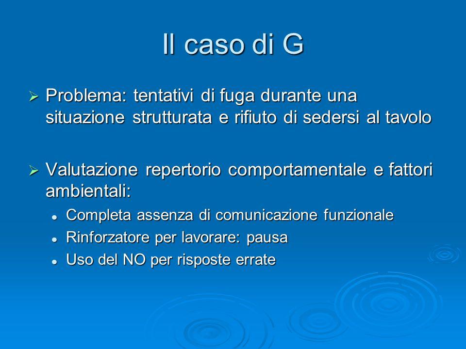Il caso di G Problema: tentativi di fuga durante una situazione strutturata e rifiuto di sedersi al tavolo Problema: tentativi di fuga durante una sit