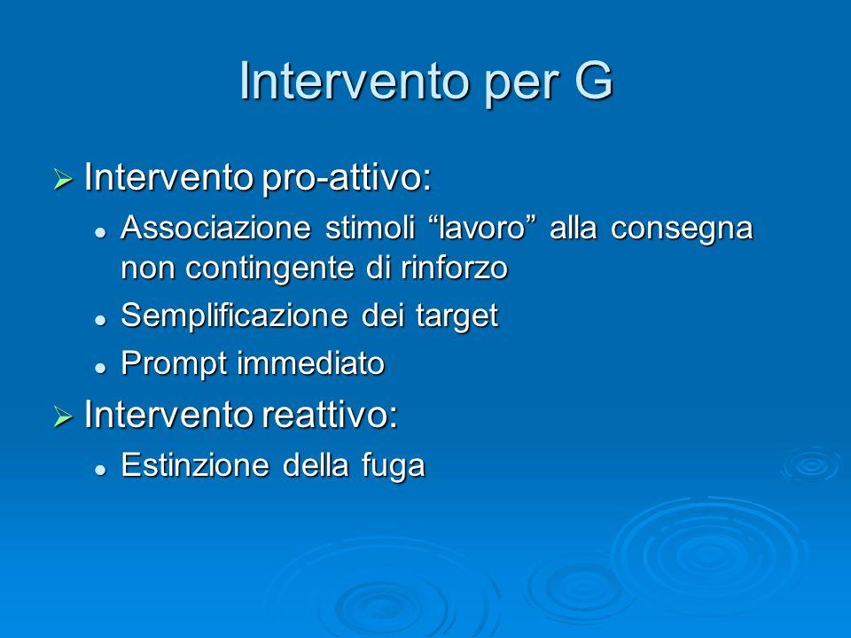 Intervento per G Intervento pro-attivo: Intervento pro-attivo: Associazione stimoli lavoro alla consegna non contingente di rinforzo Associazione stim