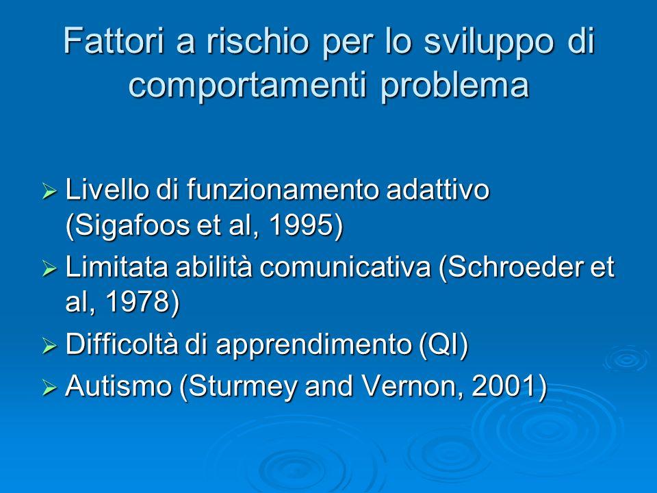Fattori a rischio per lo sviluppo di comportamenti problema Livello di funzionamento adattivo (Sigafoos et al, 1995) Livello di funzionamento adattivo