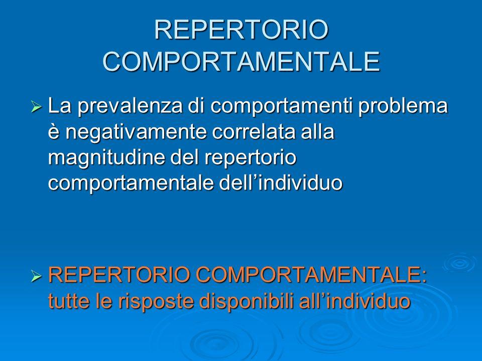 Esercitazione 1 Differenziazione di tipi di rinforzo Differenziazione di tipi di rinforzo