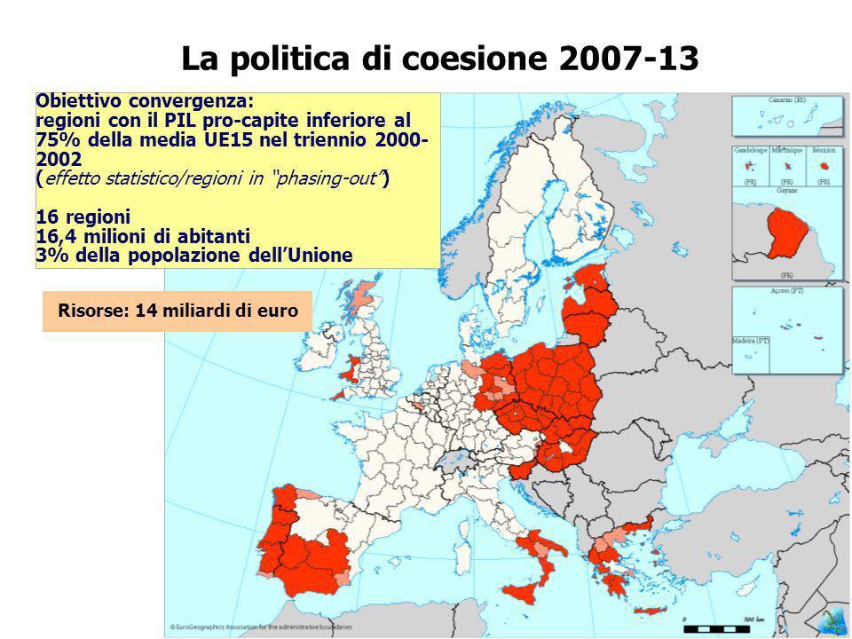 La politica di coesione 2007-13 Risorse: 14 miliardi di euro Obiettivo convergenza: regioni con il PIL pro-capite inferiore al 75% della media UE15 nel triennio 2000- 2002 (effetto statistico/regioni in phasing-out) 16 regioni 16,4 milioni di abitanti 3% della popolazione dellUnione