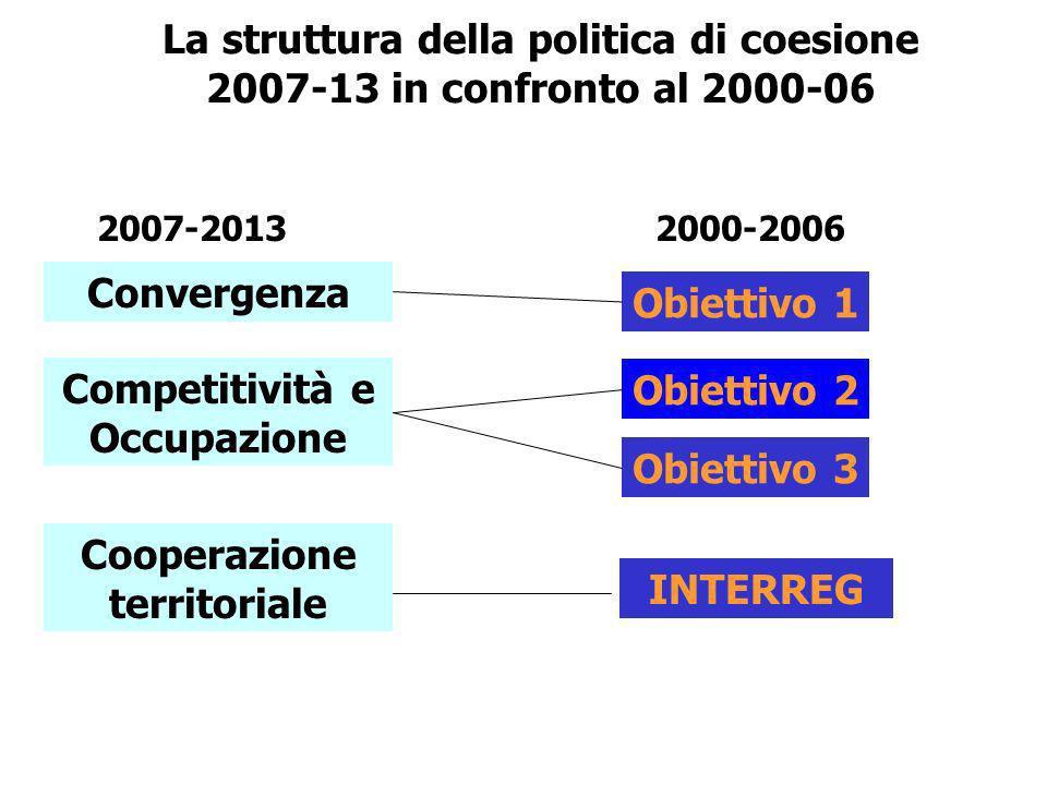 La struttura della politica di coesione 2007-13 in confronto al 2000-06 Convergenza Competitività e Occupazione Cooperazione territoriale Obiettivo 1 Obiettivo 2 Obiettivo 3 2007-20132000-2006 INTERREG