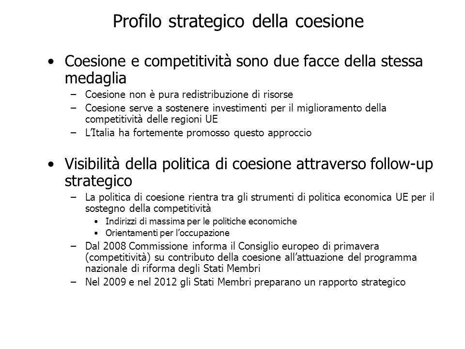 Profilo strategico della coesione Coesione e competitività sono due facce della stessa medaglia –Coesione non è pura redistribuzione di risorse –Coesione serve a sostenere investimenti per il miglioramento della competitività delle regioni UE –LItalia ha fortemente promosso questo approccio Visibilità della politica di coesione attraverso follow-up strategico –La politica di coesione rientra tra gli strumenti di politica economica UE per il sostegno della competitività Indirizzi di massima per le politiche economiche Orientamenti per loccupazione –Dal 2008 Commissione informa il Consiglio europeo di primavera (competitività) su contributo della coesione allattuazione del programma nazionale di riforma degli Stati Membri –Nel 2009 e nel 2012 gli Stati Membri preparano un rapporto strategico