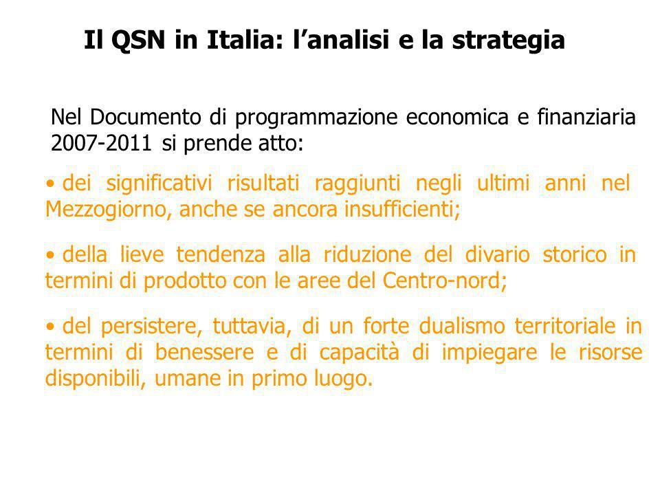 Il QSN in Italia: lanalisi e la strategia del persistere, tuttavia, di un forte dualismo territoriale in termini di benessere e di capacità di impiegare le risorse disponibili, umane in primo luogo.