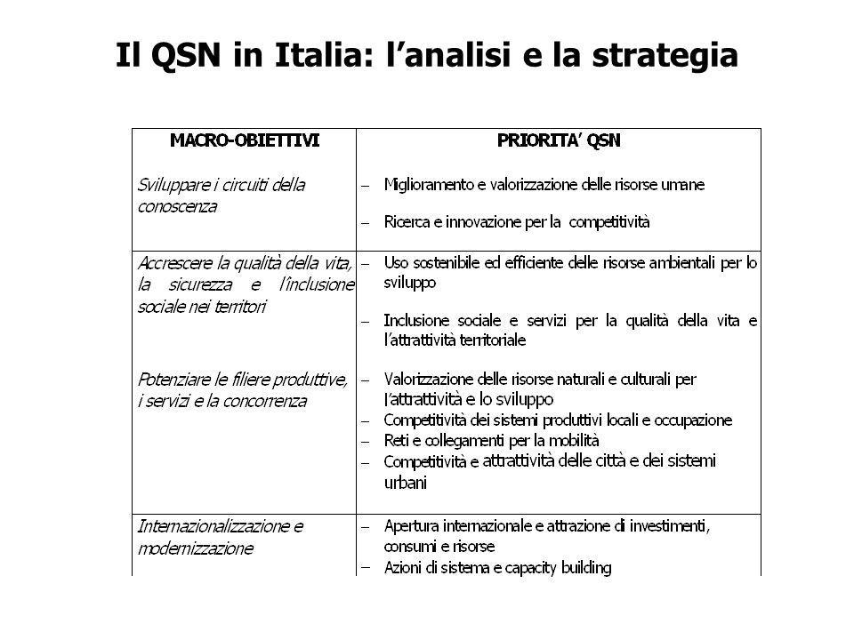 Il QSN in Italia: lanalisi e la strategia