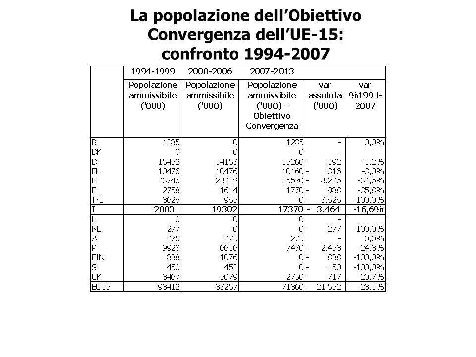 La popolazione dellObiettivo Convergenza dellUE-15: confronto 1994-2007