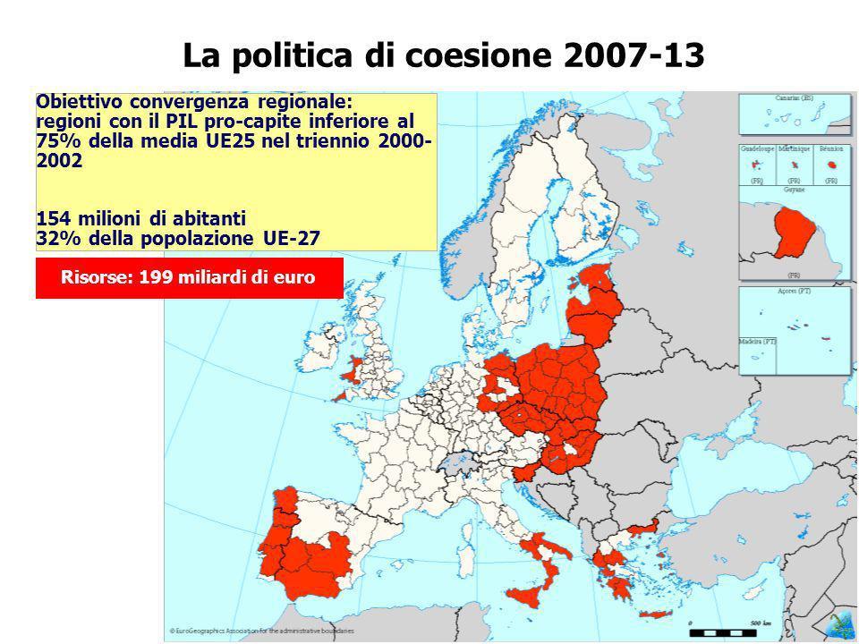 La politica di coesione 2007-13 Obiettivo convergenza regionale: regioni con il PIL pro-capite inferiore al 75% della media UE25 nel triennio 2000- 2002 154 milioni di abitanti 32% della popolazione UE-27 Risorse: 199 miliardi di euro