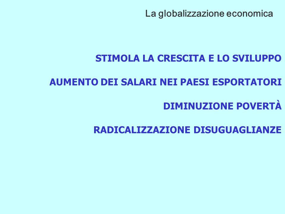 STIMOLA LA CRESCITA E LO SVILUPPO AUMENTO DEI SALARI NEI PAESI ESPORTATORI DIMINUZIONE POVERTÀ RADICALIZZAZIONE DISUGUAGLIANZE La globalizzazione economica
