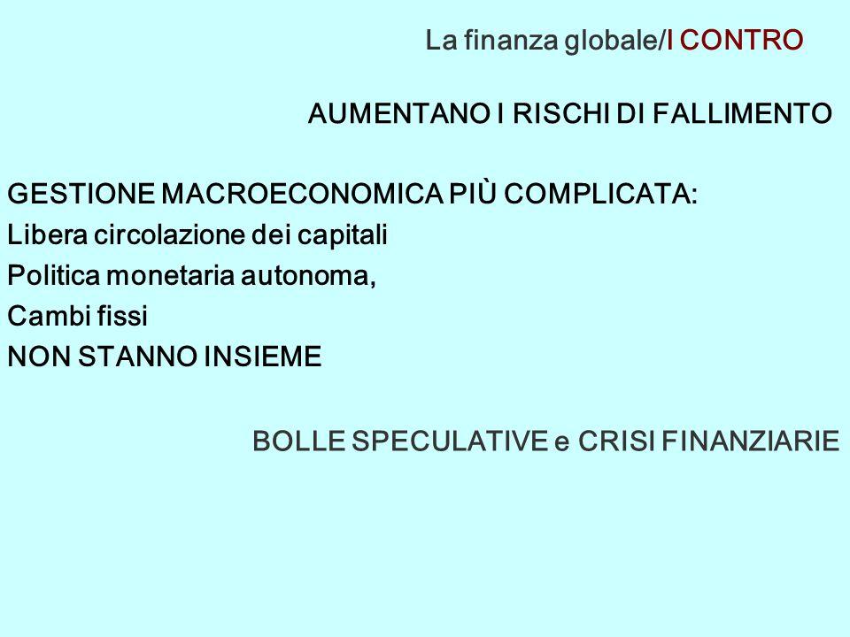 AUMENTANO I RISCHI DI FALLIMENTO GESTIONE MACROECONOMICA PIÙ COMPLICATA: Libera circolazione dei capitali Politica monetaria autonoma, Cambi fissi NON STANNO INSIEME BOLLE SPECULATIVE e CRISI FINANZIARIE La finanza globale/I CONTRO