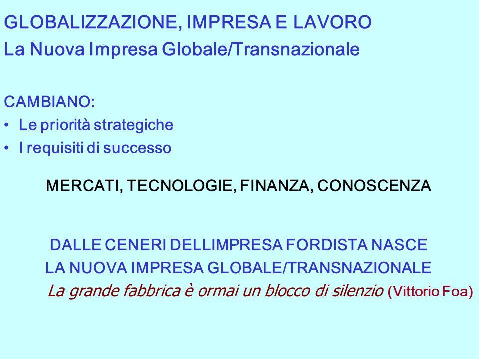 CAMBIANO: Le priorità strategiche I requisiti di successo MERCATI, TECNOLOGIE, FINANZA, CONOSCENZA GLOBALIZZAZIONE, IMPRESA E LAVORO La Nuova Impresa Globale/Transnazionale DALLE CENERI DELLIMPRESA FORDISTA NASCE LA NUOVA IMPRESA GLOBALE/TRANSNAZIONALE La grande fabbrica è ormai un blocco di silenzio (Vittorio Foa)