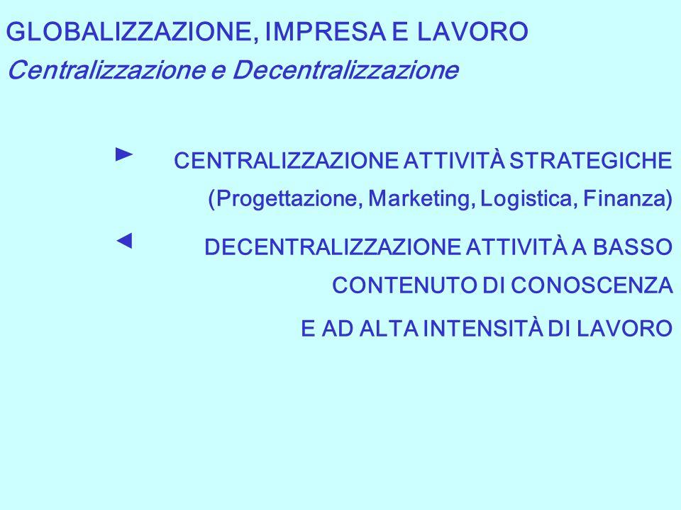 CENTRALIZZAZIONE ATTIVITÀ STRATEGICHE (Progettazione, Marketing, Logistica, Finanza) DECENTRALIZZAZIONE ATTIVITÀ A BASSO CONTENUTO DI CONOSCENZA E AD ALTA INTENSITÀ DI LAVORO GLOBALIZZAZIONE, IMPRESA E LAVORO Centralizzazione e Decentralizzazione