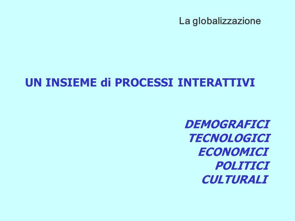 UN INSIEME di PROCESSI INTERATTIVI DEMOGRAFICI TECNOLOGICI ECONOMICI POLITICI CULTURALI La globalizzazione