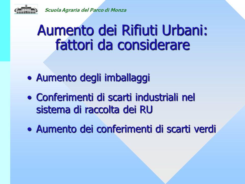 Scuola Agraria del Parco di Monza Trend di crescita dei RU e di aumento del consumo di imballaggi