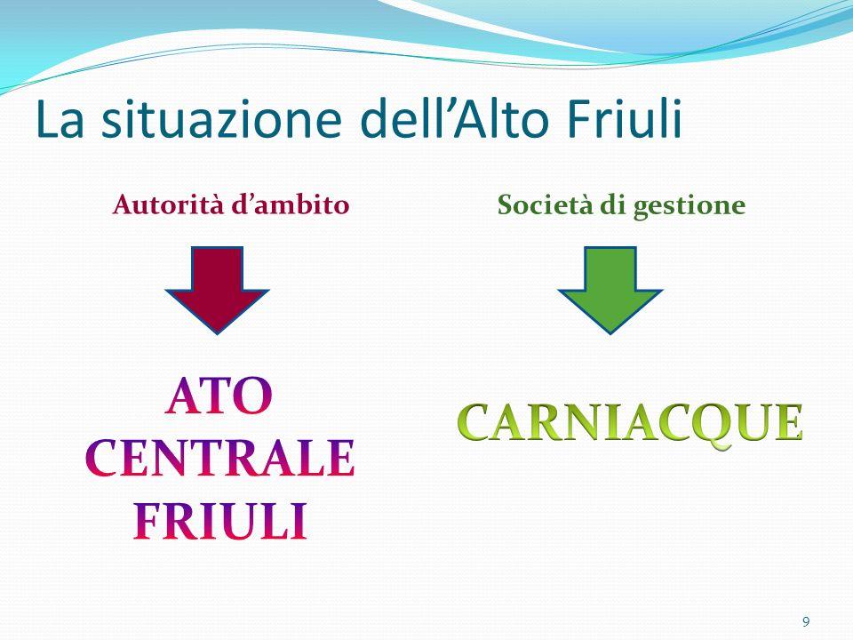 LATO centrale Friuli È composto dai 136 Comuni della Provincia di Udine il peso decisionale di ogni singolo Comune è determinato per il 60% in base alla popolazione e per il 40% in base allestensione territoriale.