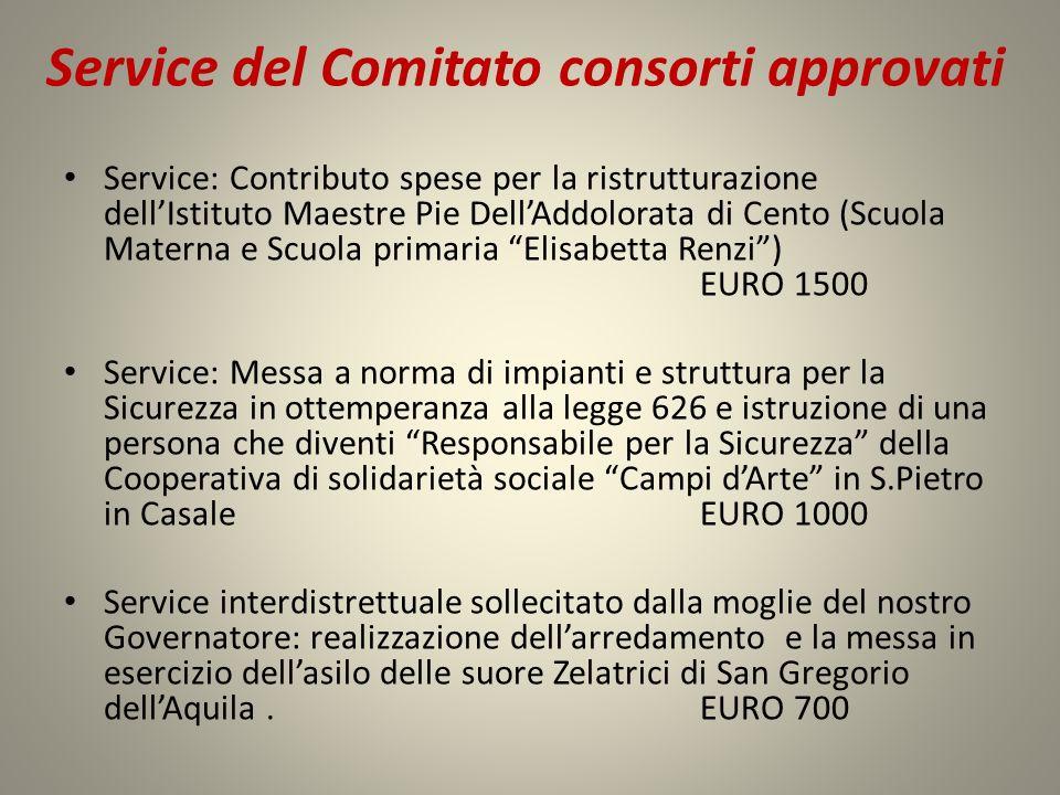 Service del Comitato consorti approvati Service: Contributo spese per la ristrutturazione dellIstituto Maestre Pie DellAddolorata di Cento (Scuola Mat